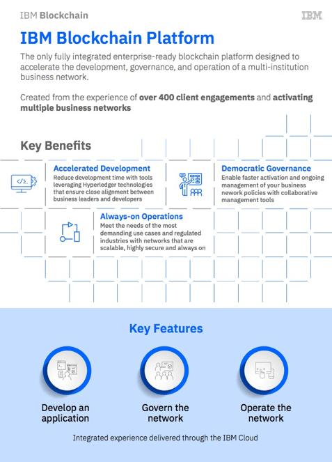 brochure IBM blockchain platform