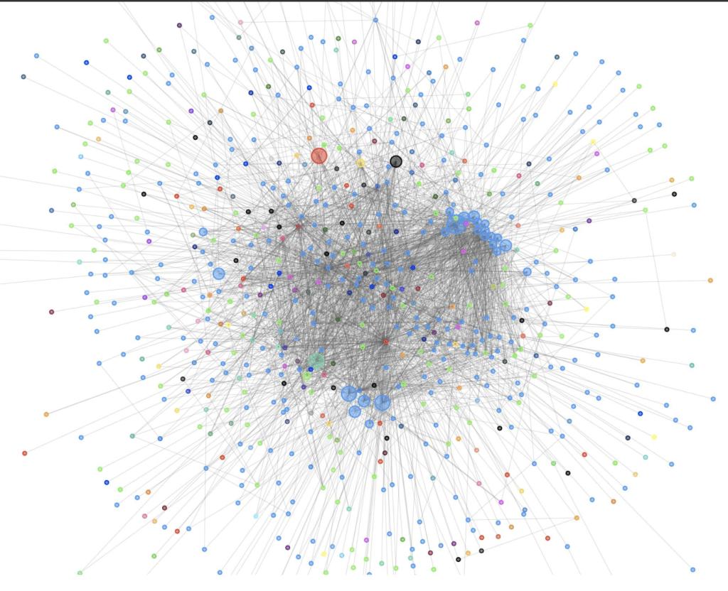 Les channels du Lightning Network