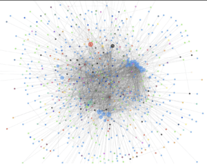 Les channels du Lightning Network