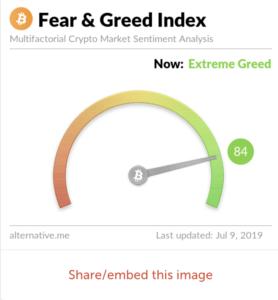"""L'indicateur """"Greed"""" sur le marché des cryptomonnaies."""
