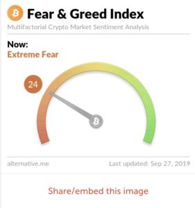 L'outil que nous utilisons régulièrement : Fear and Greed Index