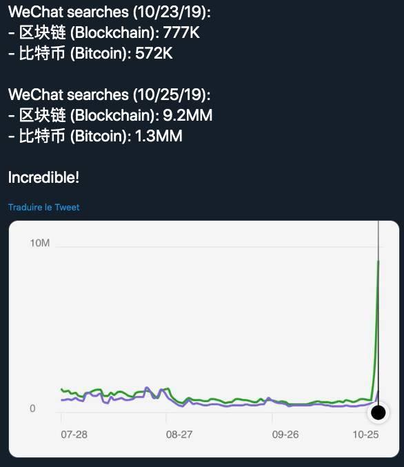 wechat bitcoin blockchain