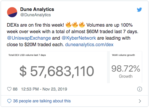 DEX Dune Analytics