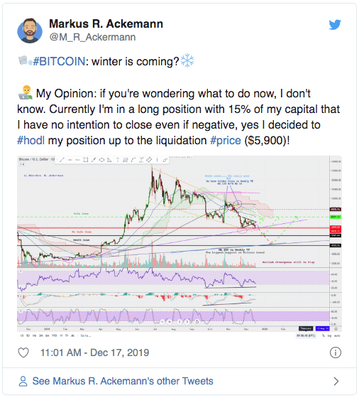 Bitcoin Winter is coming $BTC