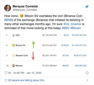 $BSV $BNB Binance Bitcoin SV