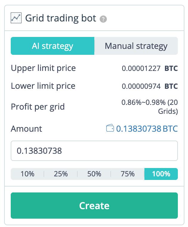 Grid Trading en Crypto