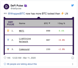 Defipusle Twitter Wrapped BTC