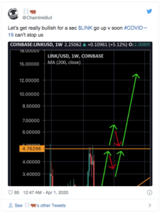 chainlink $LINK hausse