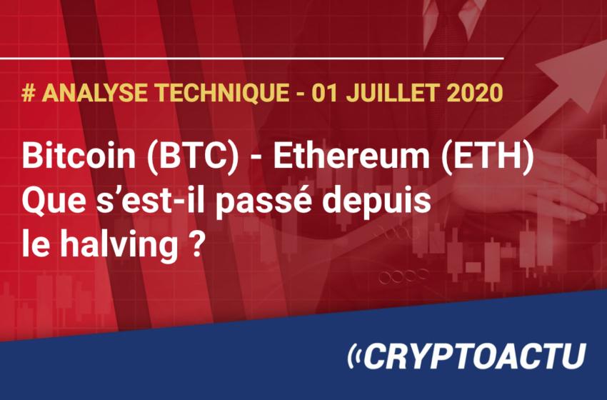 Analyse technique Bitcoin (BTC) et Ethereum (ETH) – Que s'est-il passé depuis le halving ?