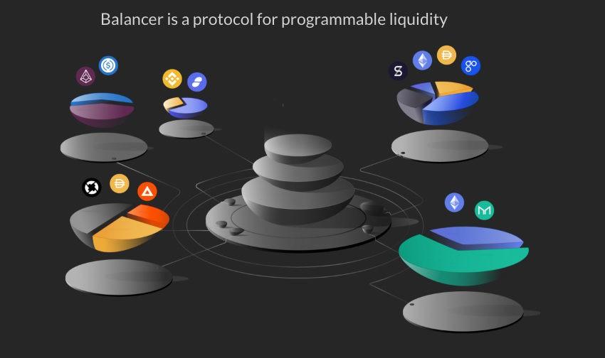 Balancer – La liquidité flexible de la DeFi