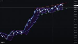 Analyse technique indice DeFi