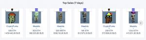 Larva Labs (CrytpoPunk) lance les Meebits qui se vendent déjà pour 675 000$