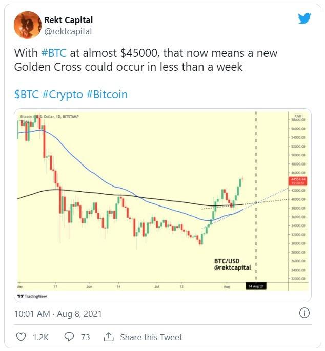 Le Bitcoin repart à la hausse
