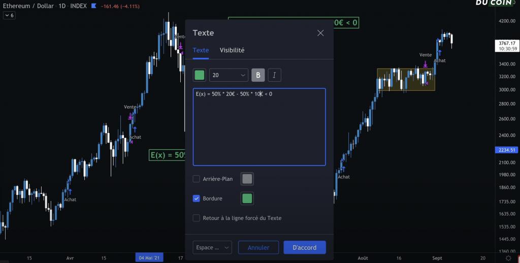 L'espérance de gains en trading de cryptomonnaies