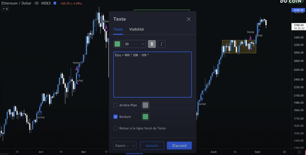 Le taux de réussite en trading de cryptomonnaies
