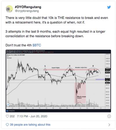 Le Bitcoin à la baisse sous les 8000$