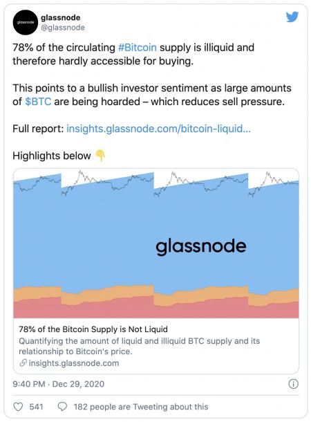 78% du Bitcoin est inaccessible