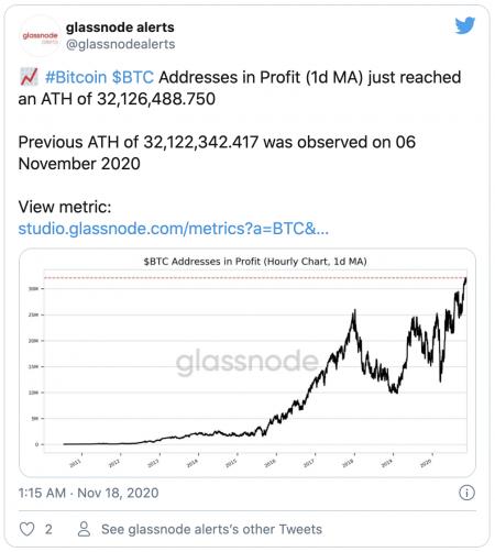 Bitcoin adresses en profit