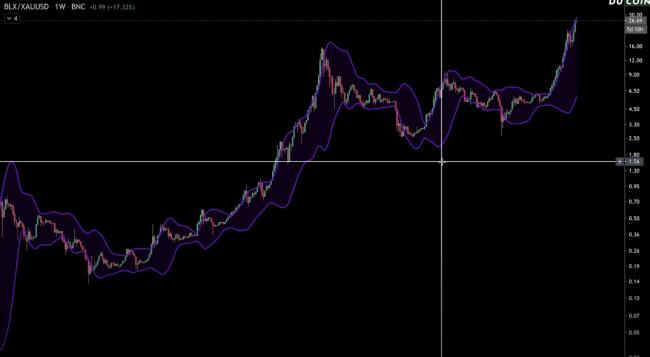 bitcoin-contre-or