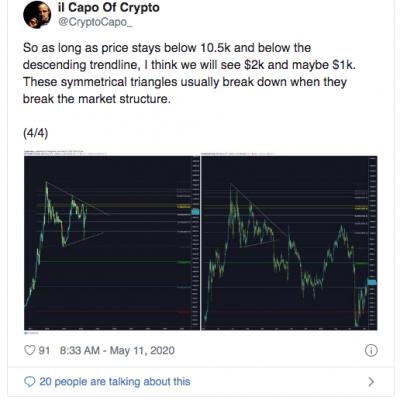 Le Bitcoin sous les 2000$