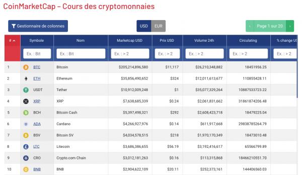Le nouveau CoinMarketCap de cryptoactu est en ligne