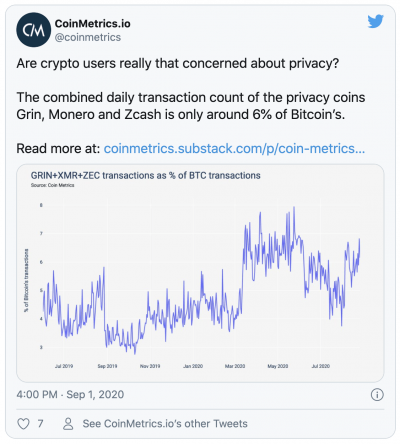 Les cryptomonnaies anonymes