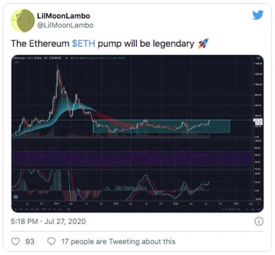 Pousuite de la hause d'Ethereum