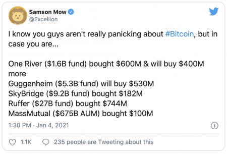 Entrée massive des institutionnels sur le marché du Bitcoin