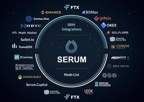 Serum DEX La blockchain Solana (SOL)