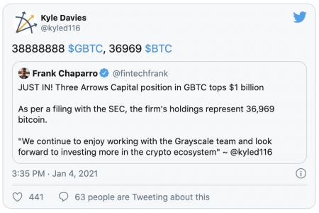 Three Arrows investit 1 milliard de dollars dans le Bitcoin
