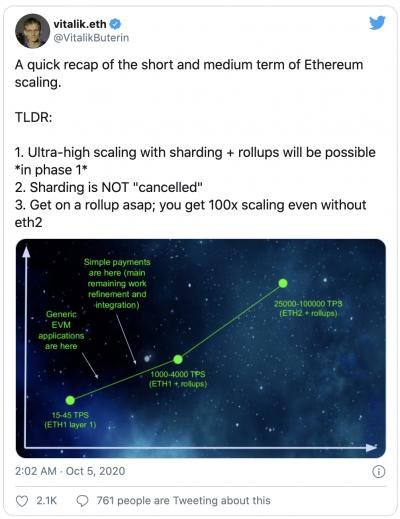 Vitalik Buterin annonce une baisse des frais sur Ethereum
