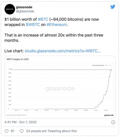 Le Bitcoin WBTC explose au sein de la DeFi
